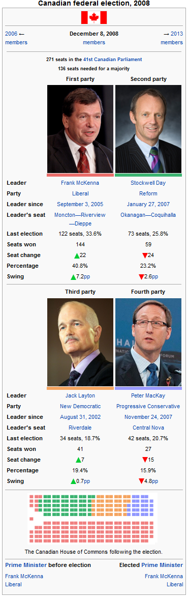 Canada 2008.png