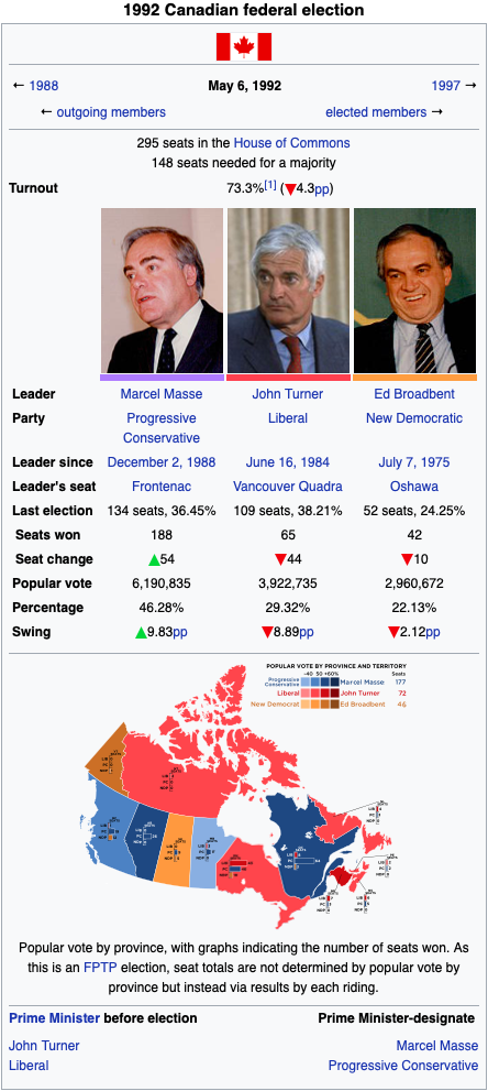 Canada1992.png
