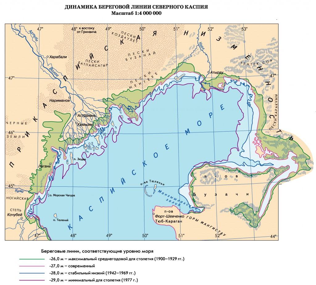 Caspian Sea-level changes.jpg