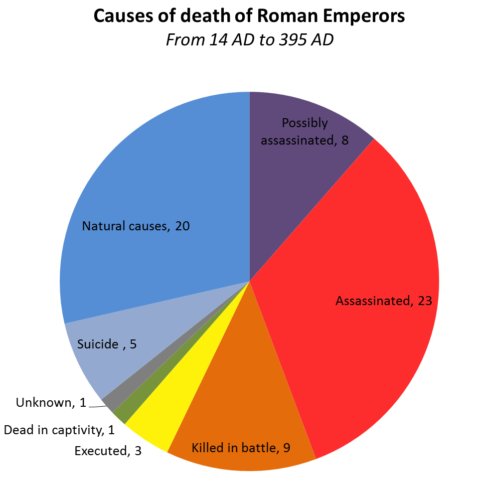 causes_of_death.png