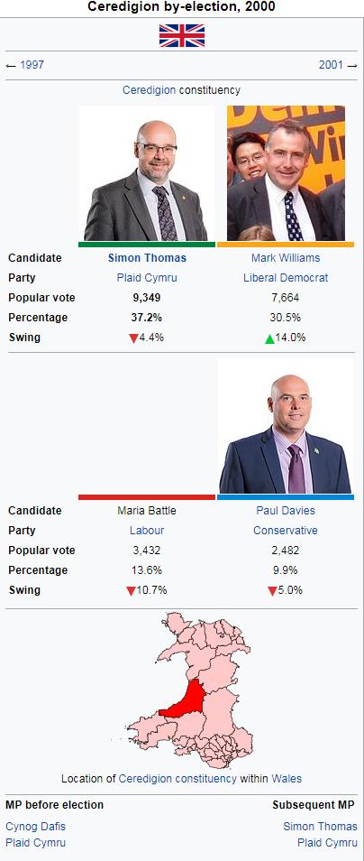 ceredigionbyelection1999.png