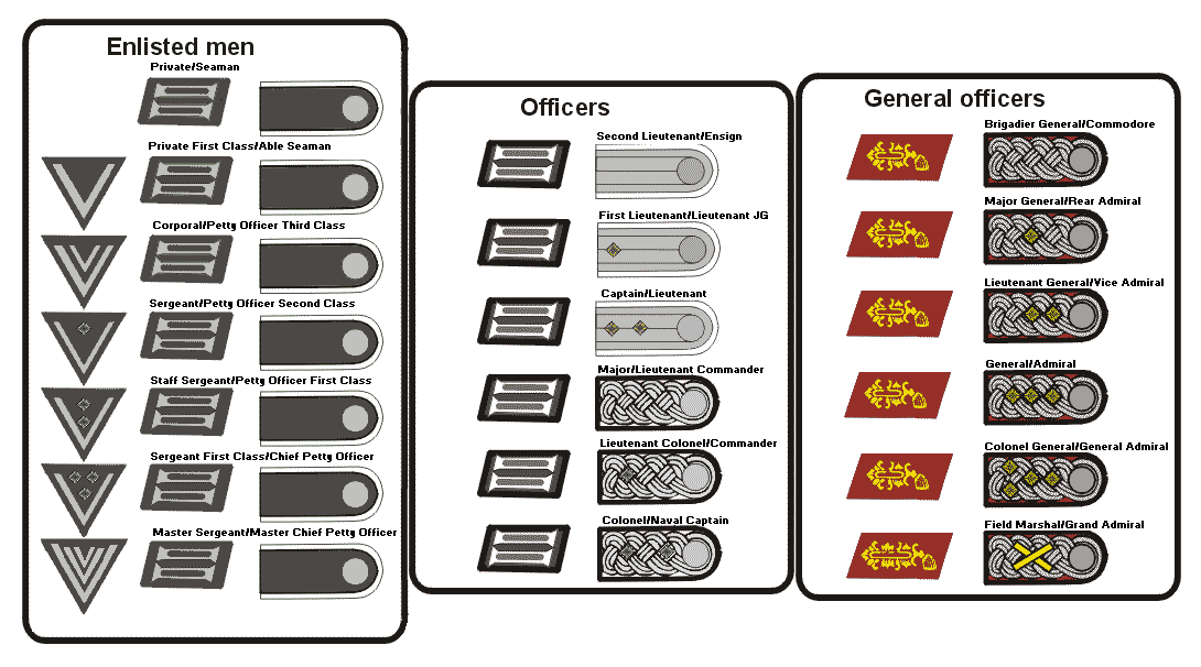 rank insignia and uniforms thread page 20 alternate