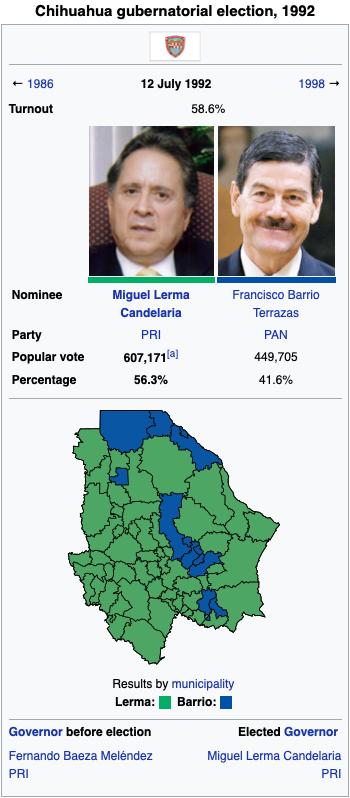 Chihuahua1992.png