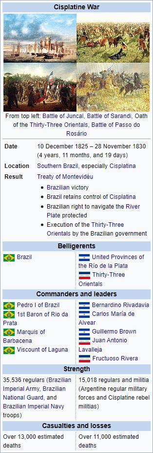 cisplatine war.PNG