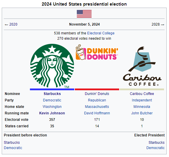Coffee shop election.png