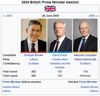 Commonwealth 2004 PM election.png