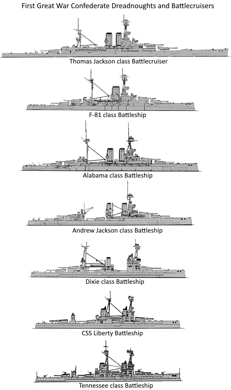 CSA Dreadnoughts.png
