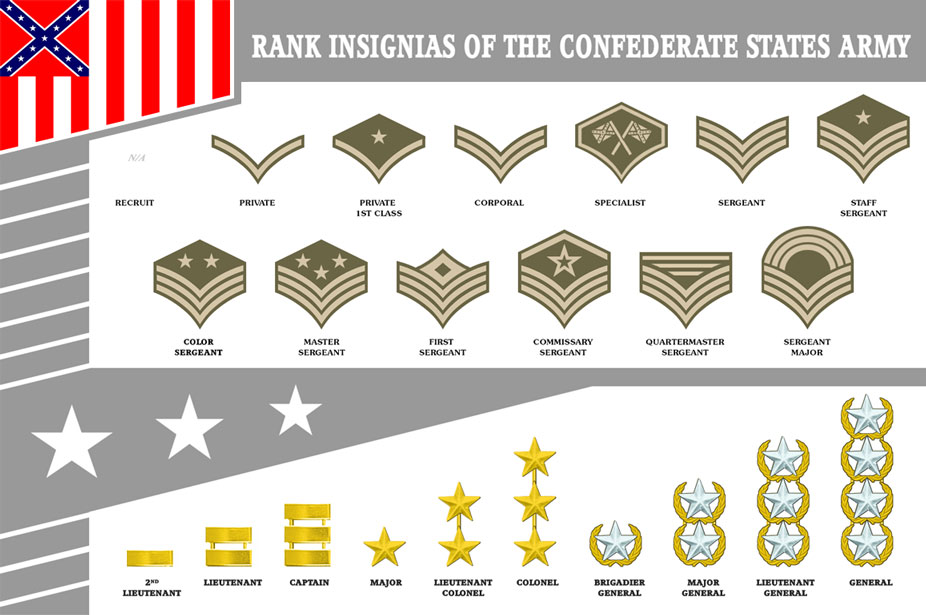 Rank Insignia and Uniforms Thread | Page 83 | Alternate History ...