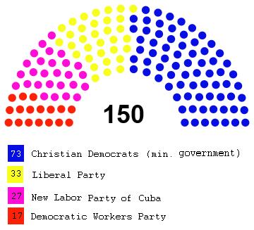 Cuba Parliament.png