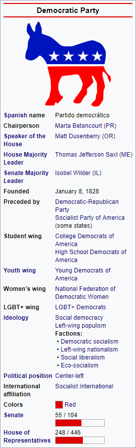 Democratic Party (USA).PNG