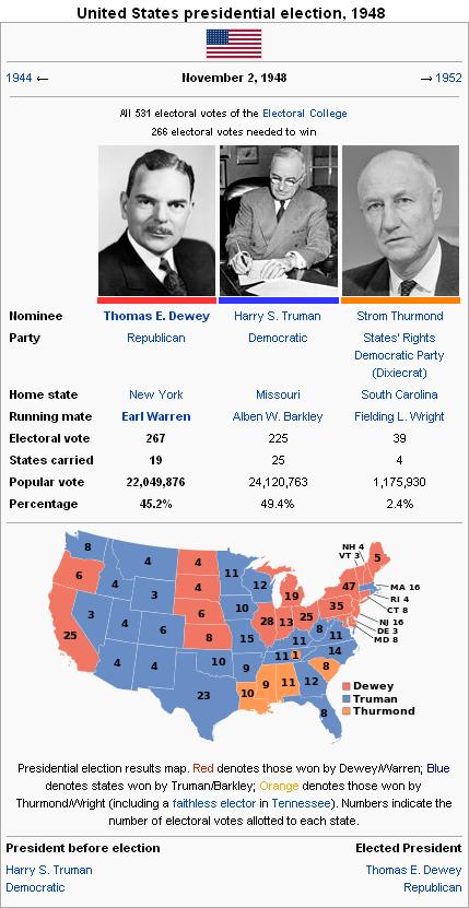 Dewey Defeats Truman.PNG
