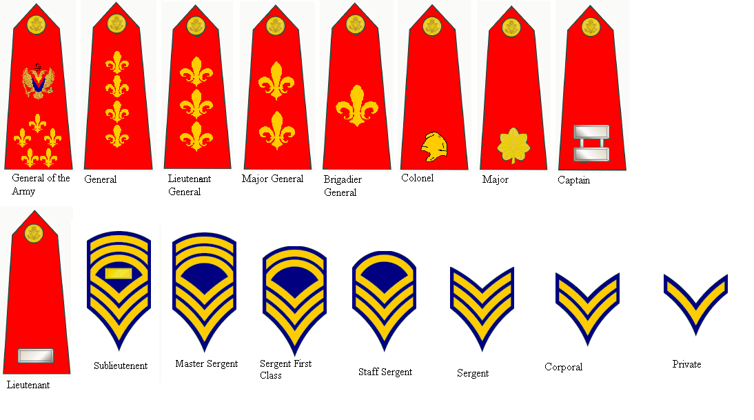 Rank Insignia and Uniforms Thread | Page 6 | Alternate ...