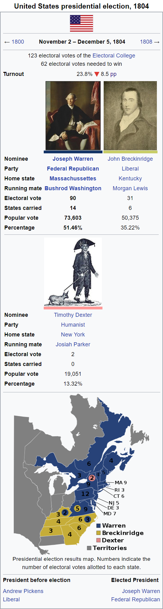Election of 1804.png