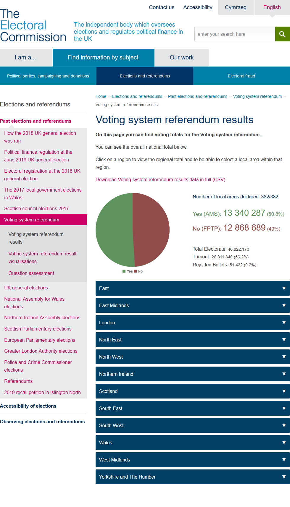 Electoral Commission page (Cropped).png