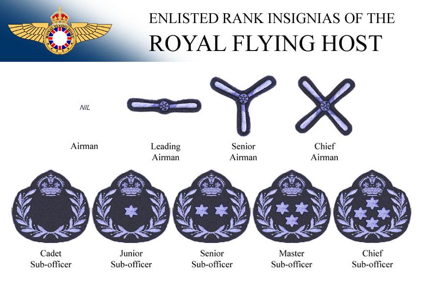 enlisted-rank-table.jpg