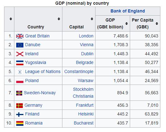 Europe GDP Nominal.PNG