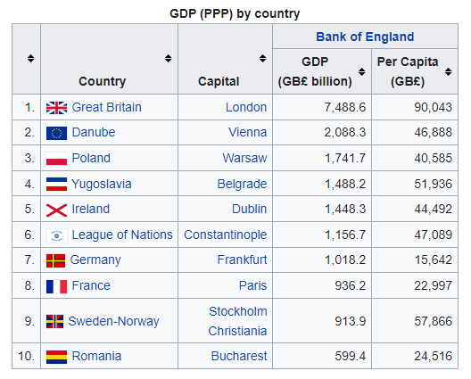 Europe GDP PPP.PNG