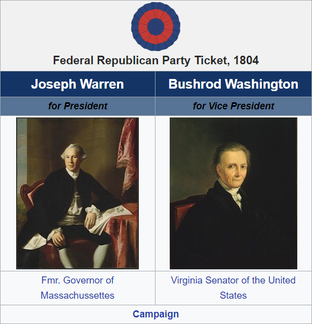 Federal Republican Party Ticket 1804.png