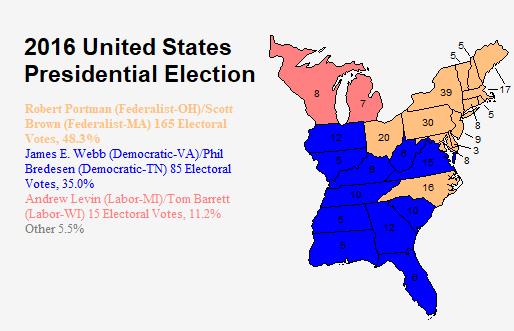Federalist USA.png