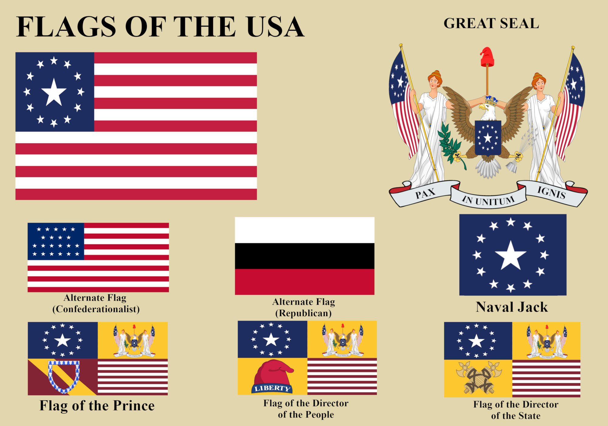Flag Diagram.jpg