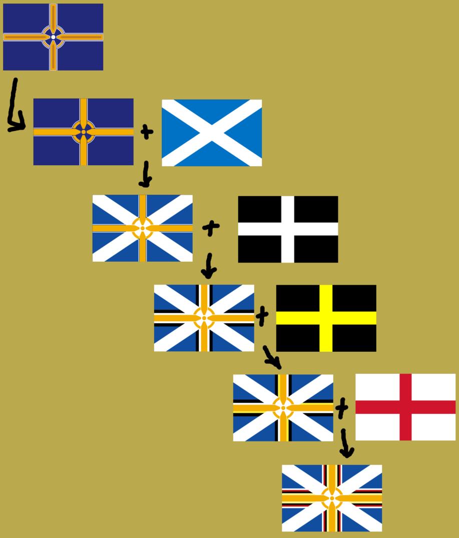 Flag evolution.png