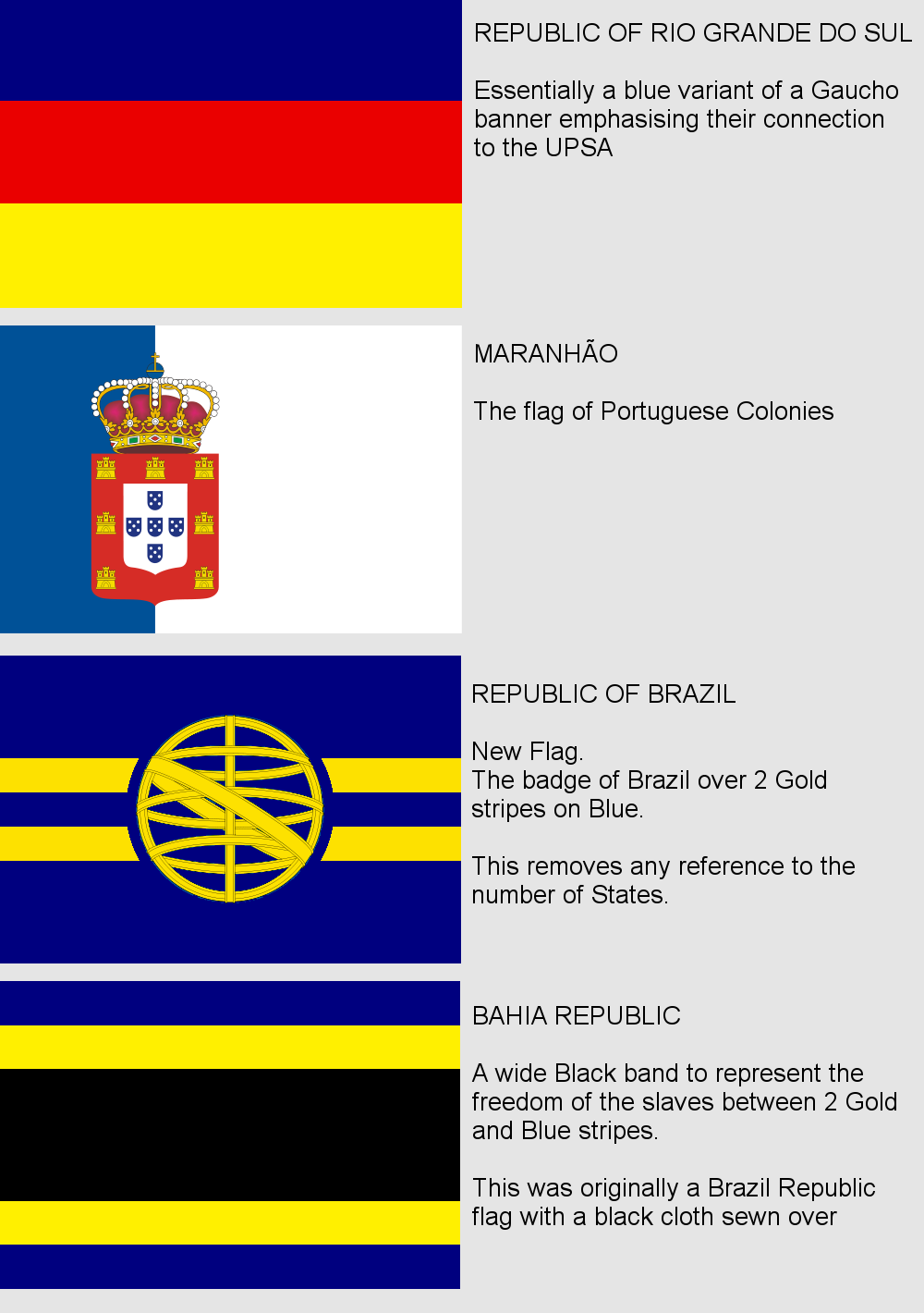 Flags of the Brazilian Successor States.png