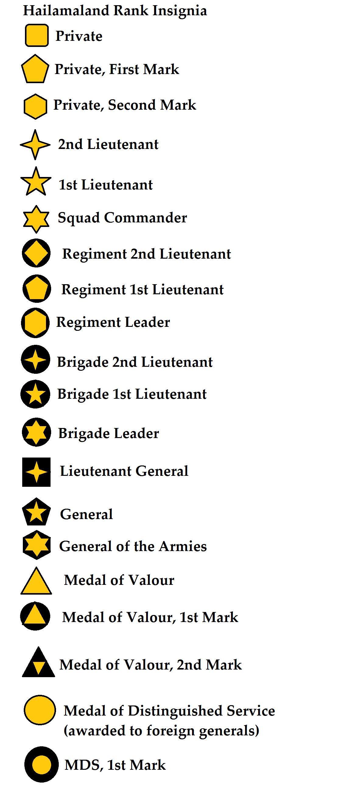 Rank insignia and uniforms thread page 42 alternate history hailamaland rank insigniag buycottarizona Image collections