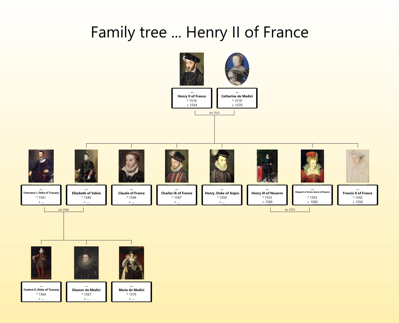 Henry II of France.jpg