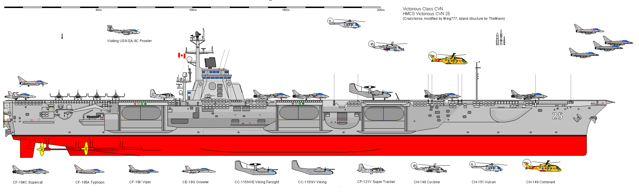 Aircraft Carrier Hull Design
