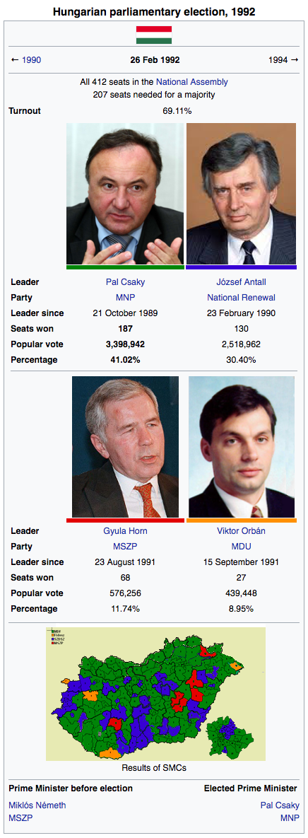 HungarianElection1992.png