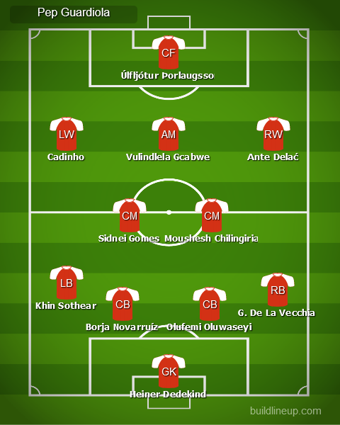 Independent Workers' Team Lineup.png