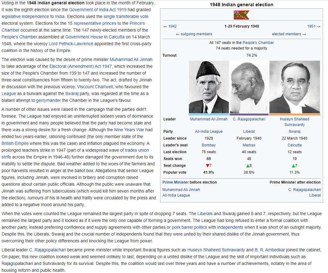 India 1948 election.PNG