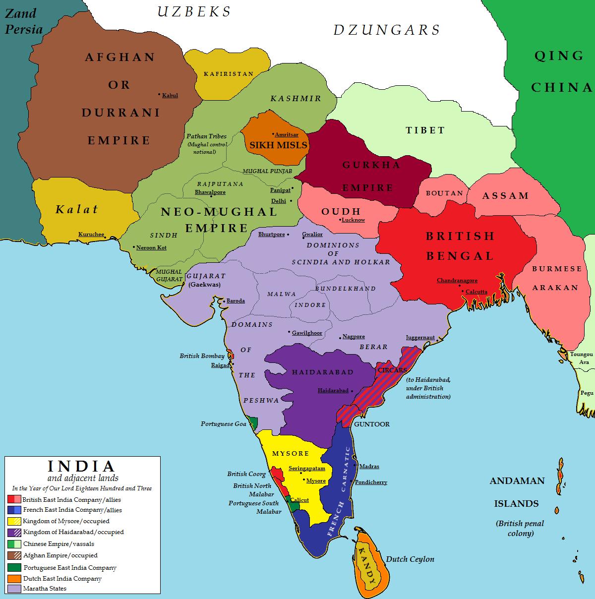 Хайдарабад и майсур. образование государства сикхов шпаргалка