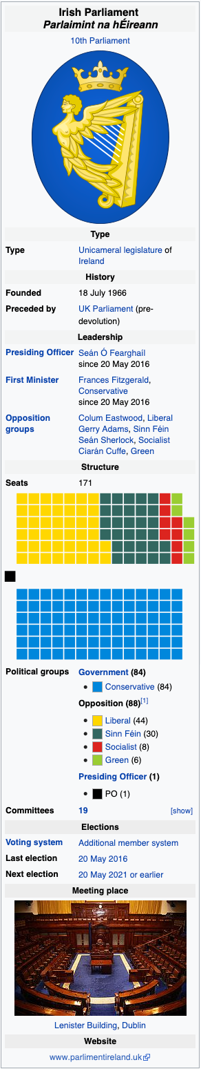 Irish Parliment.png