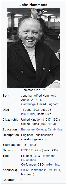 John Hammond.PNG