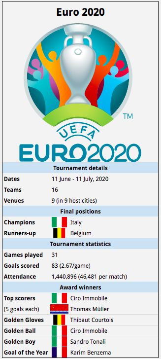 july 12 euro 2020.png