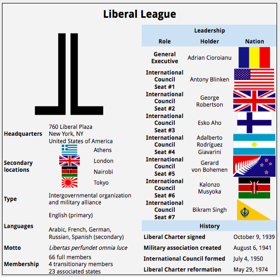 july 17 liberal league.png