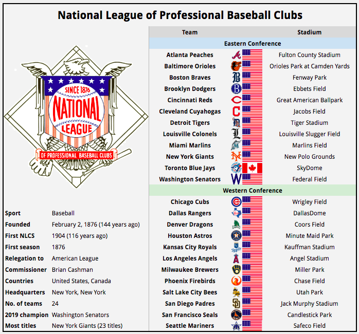 july 19 american league.png