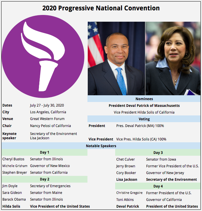 july 30 progressive convention.png