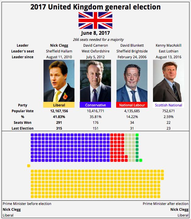 june 26 uk election 2017.png