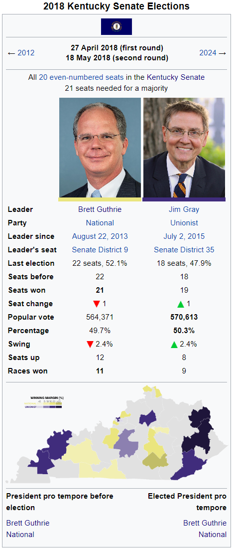 Kentucky Senate Wiki.png