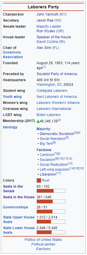 Laborers Party.PNG