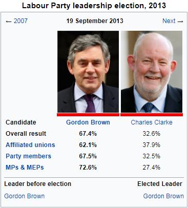 Labour Leadership Race 2013.png