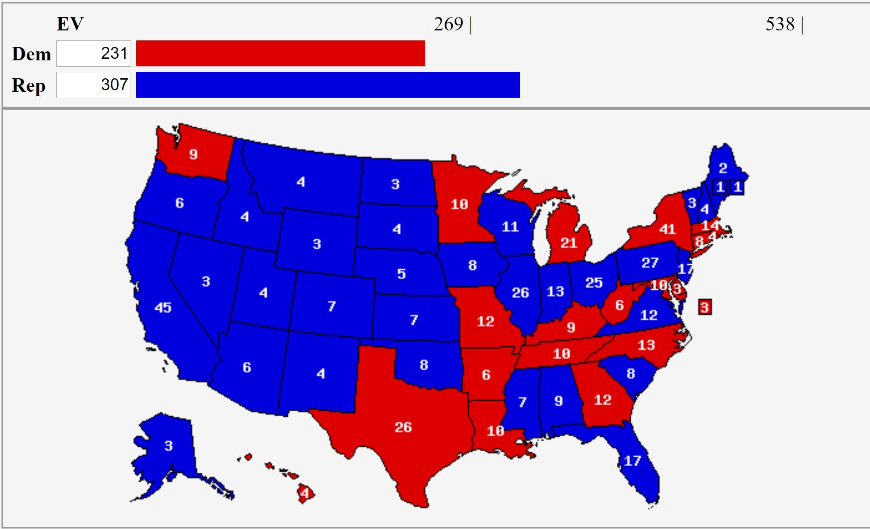 LBJ vs Reagan 1972.png