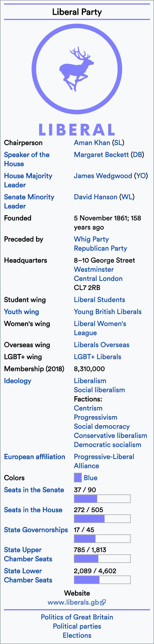 liberalpartyusuk.png