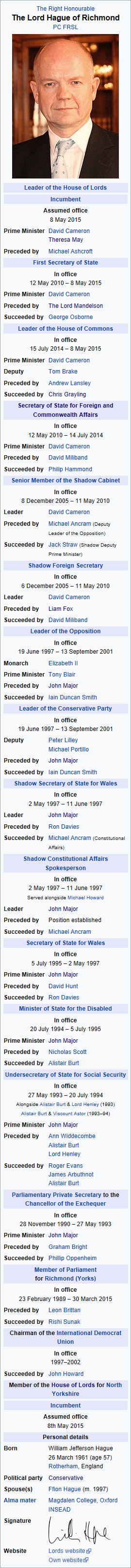 Lord William Hague infobox.png
