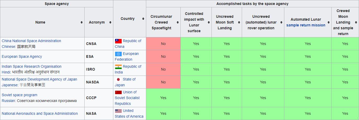 Lunar Landing Capability.png