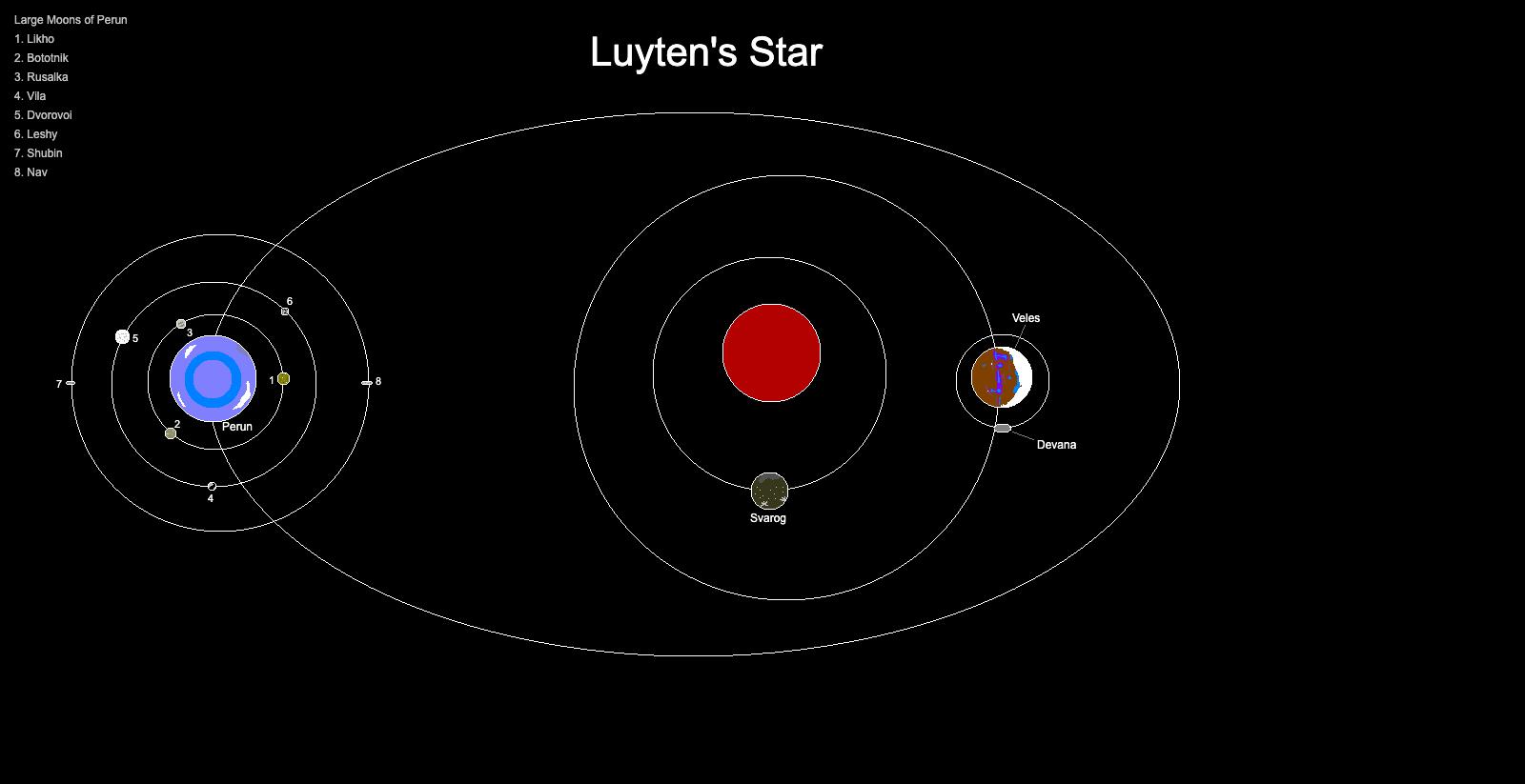 Luyten's Star.png