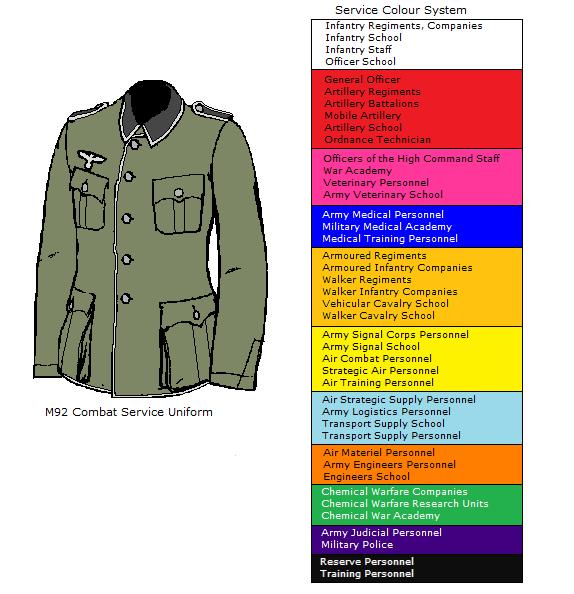Various - Waffenfarbe