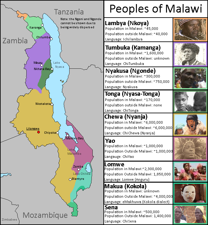Malawi Ethnic.png